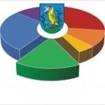 budżet logo
