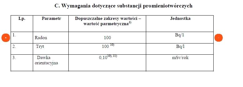 tabela C